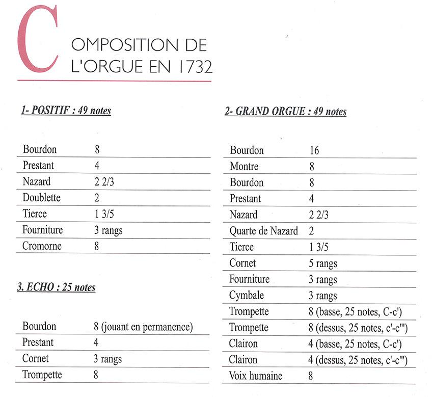 compo-orgue1732